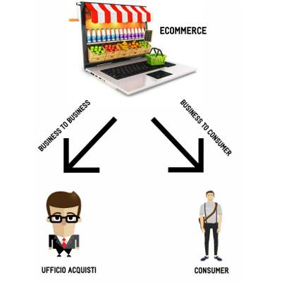 ecommerce-b2b-business-to-business-b2c-business-to-consumer