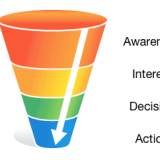 Funnel e conversioni.